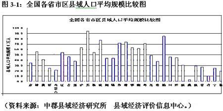 徽县GDP_2017年度安徽县域GDP十强榜,抢鲜版发布,排名有变