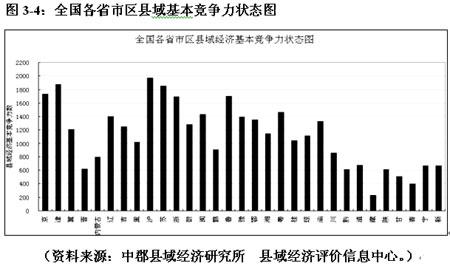 2019安溪经济全国百强_快讯 英德市获2019年第十五届 中国茶业经济年会 承办权