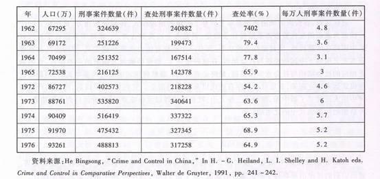 中国社会结构与社会意识对国家稳定的影响